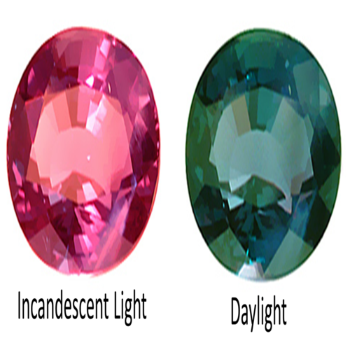 3-7 Carat Colour Changing Synthetic Alexandriate For Rahu